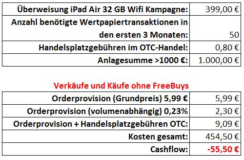 Kostenloses iPad bei onvista erhalten - Berechnung ohne FreeBuys