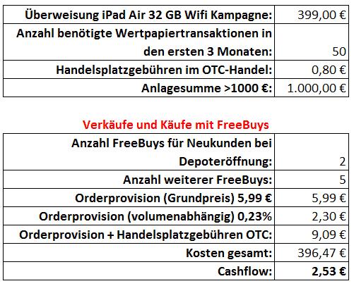 onvista kostenloses ipad - Berechnung mit FreeBuys